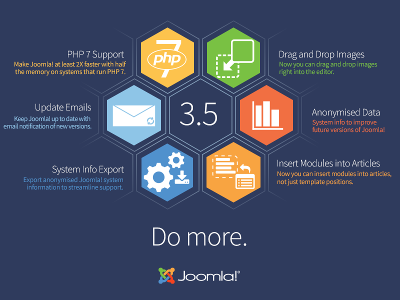 Joomla 3.5 is here